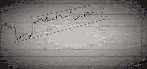 Bitcoin analise 20-04 2