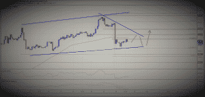 Bitcoin analise tecnica 28-04 2