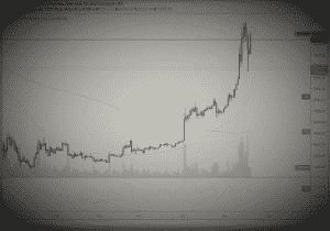 Bitcoin 19-05-2019 2