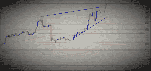 Bitcoin analise tecnica 05-05 2