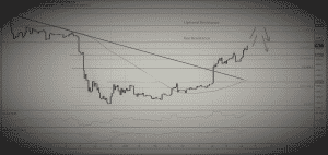 Bitcoin analise tecnica 07-05 2