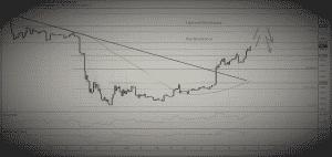 Bitcoin analise tecnica 07-05 2