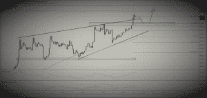 Analise tecnica bitcoin 09-05