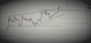 Analise tecnica bitcoin 09-05