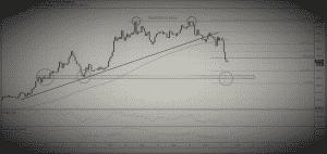 Bitcoin analise tecnica 17-05 2