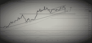 Bitcoin analise tecnica 16/05