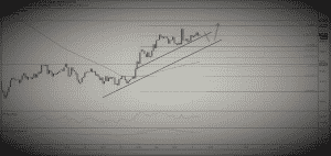 analsie tecnica bitcoin 0205 2