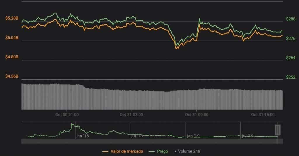 bitcoin cash roger ver bitwage coin360