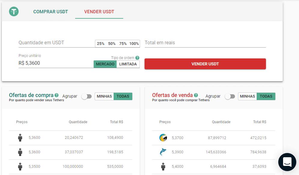 usdt-plataforma-bitpreço-livro-ordens