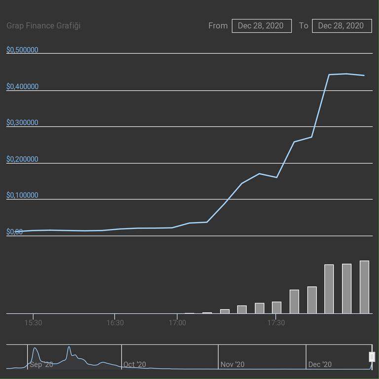 grap-preço-token-cover