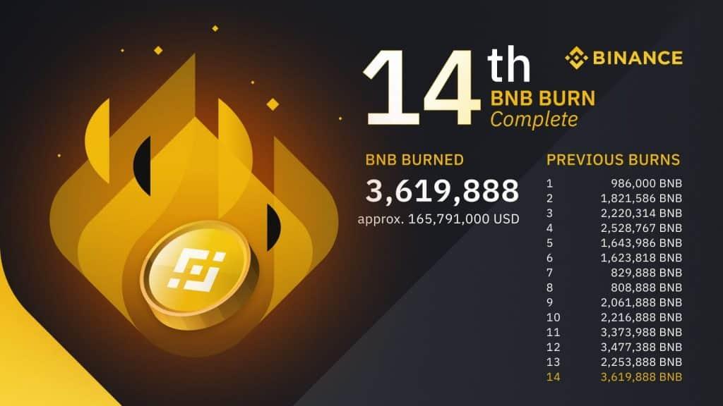 queima-trimestral-binance-bnb
