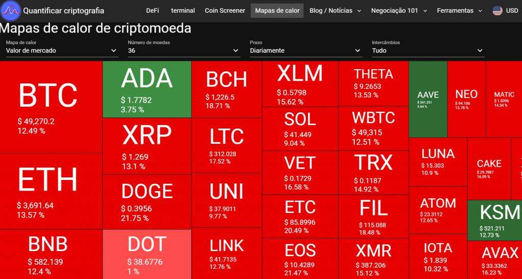 Crypto Quantify.