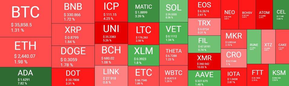 volatilidade-bitcoin