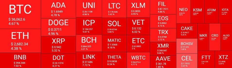 bitcoin-altcoins-baixa