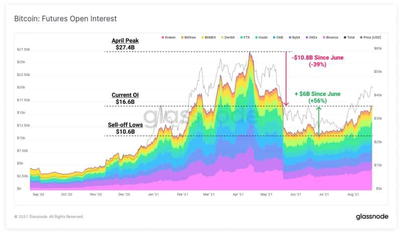 bitcoin-gráfico